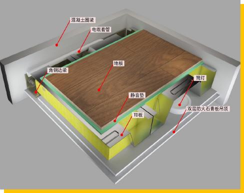 专为公寓开发的LOFT夹层系统