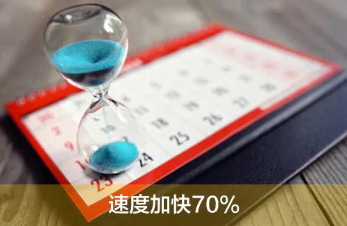 单间房施工速度加快70%